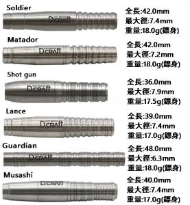 DCRAFT-2BA-World-Wide-Series