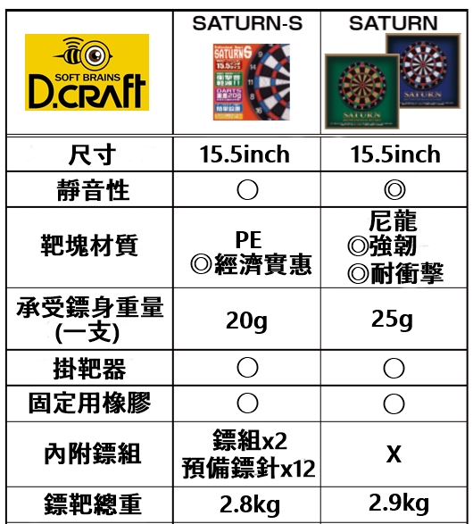 DCRAFT-BOARD-SATURN-S-2018-01.jpg