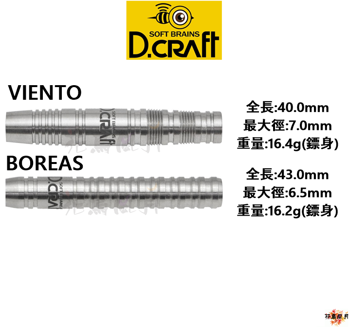 DCRAFT-Barrel-80-Tungsten-series-1.png