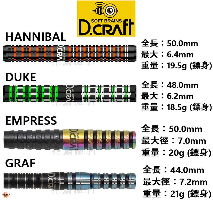 DCRAFT-Barrel-90-Tungsten-emperor-series-2.png