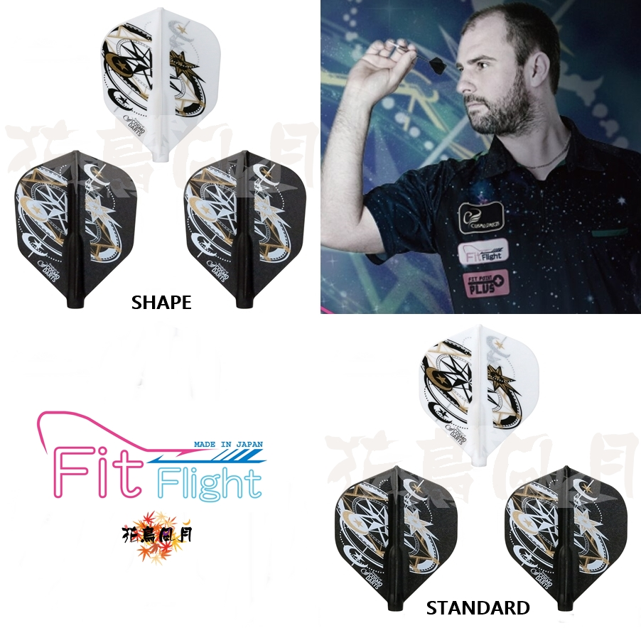 Fit-FitFlight-Jacques-Labre-shape&standard