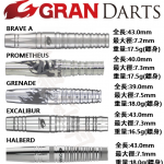 GRAN-2BA-PROUND-SERIES