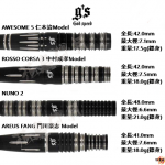Gs-2BA-Black-Coating-Series