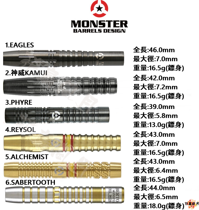 MONSTER-2BA-GLOBAL-WORKS-SERIES-1