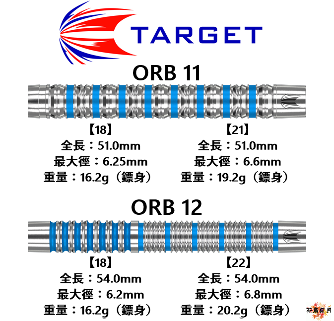 TARGET-2BA-ORB-Series.png