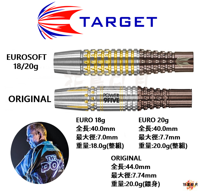 TARGET-2BA-POWER9FIVE-EUROSOFT-ORIGINAL-GEN-3