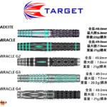 TARGET-2BA-Suzukimikuru-series