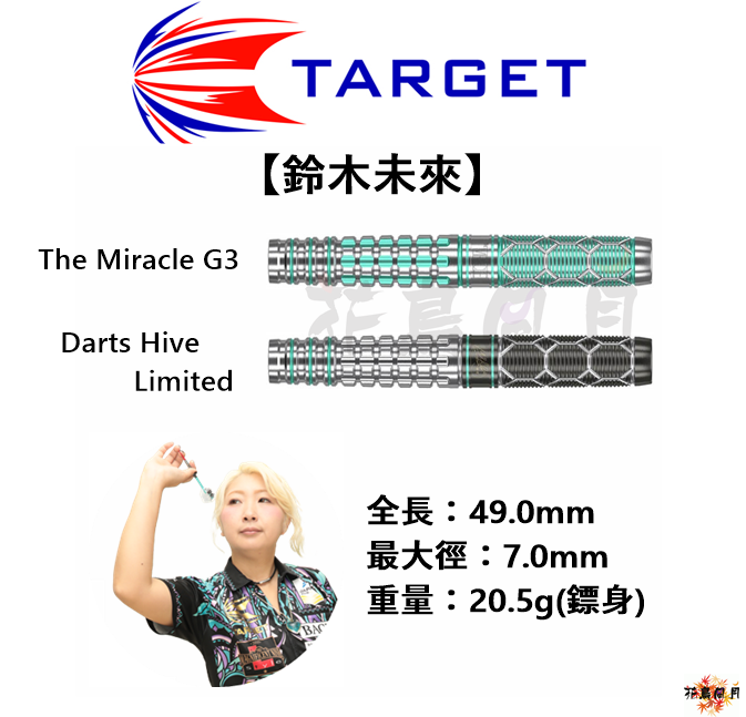 TARGET-2BA-THE-MIRACLE-G3-2021-DH-Limited-Box-02.png