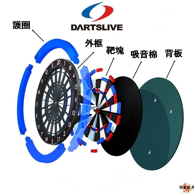 dartslive-zero-board-01.jpg