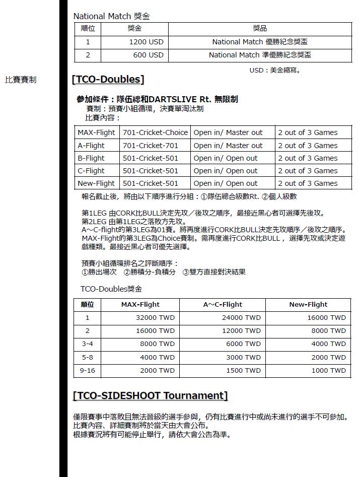 tco2016ch05